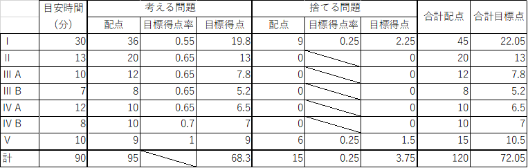 f:id:kasisuorange:20210131200455p:plain