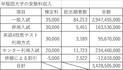 f:id:kasisuorange:20210221130937p:plain