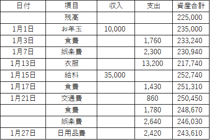 f:id:kasisuorange:20210303173102p:plain