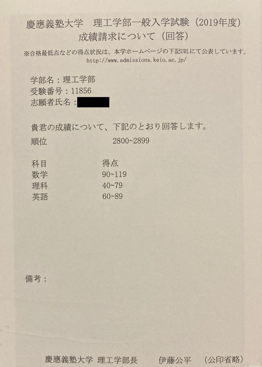 f:id:kasisuorange:20210324200853p:plain