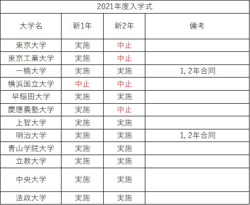 f:id:kasisuorange:20210330123521p:plain