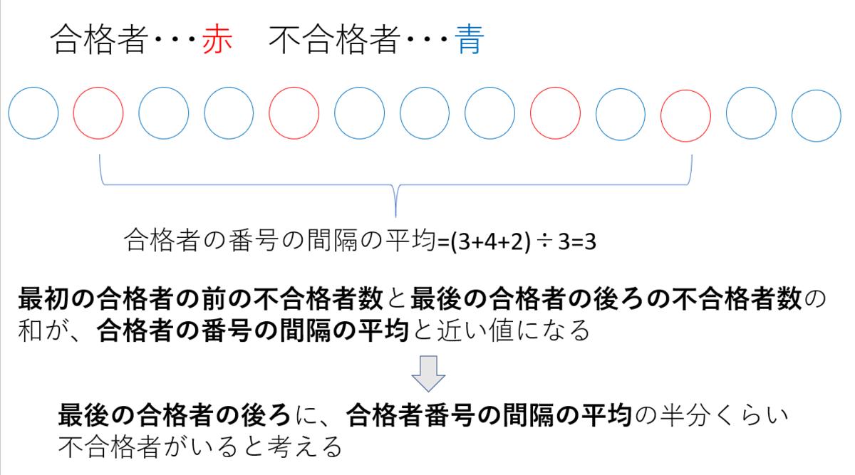 f:id:kasisuorange:20210401123625p:plain