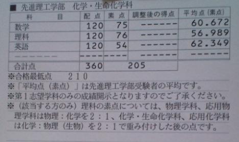 f:id:kasisuorange:20210421223527p:plain