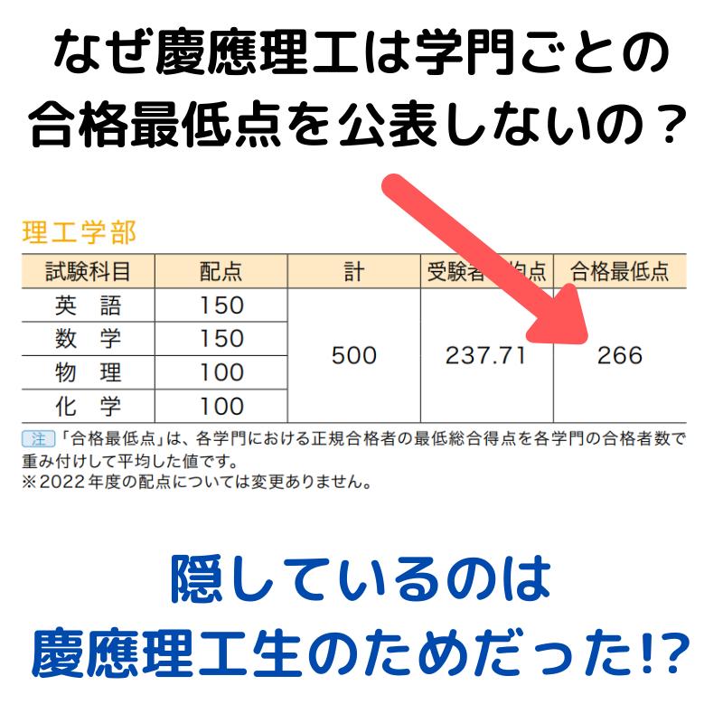 合格 最低 大学 点 早稲田