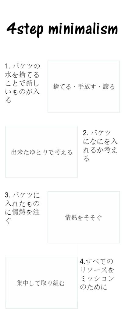 f:id:kasiwabara2013:20161118112302j:plain