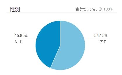 f:id:kasiwabara2013:20161203230751j:plain