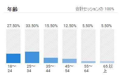 f:id:kasiwabara2013:20161203230804j:plain