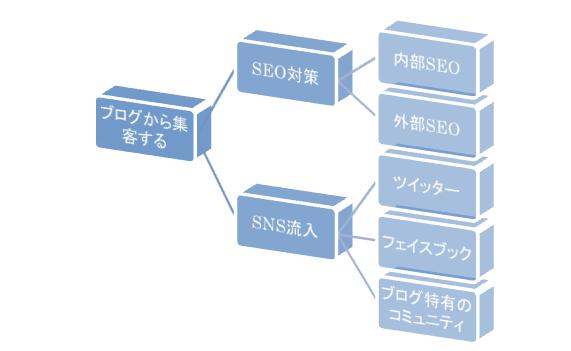 f:id:kasiwabara2013:20170115004514p:plain