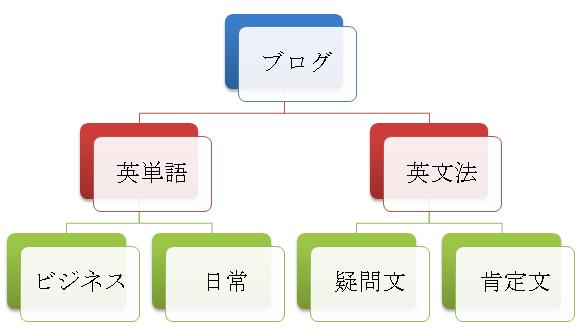f:id:kasiwabara2013:20170118080849p:plain