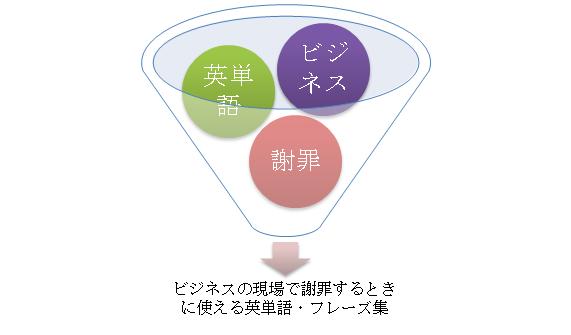 f:id:kasiwabara2013:20170118081839p:plain