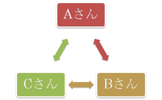 f:id:kasiwabara2013:20170118102949p:plain