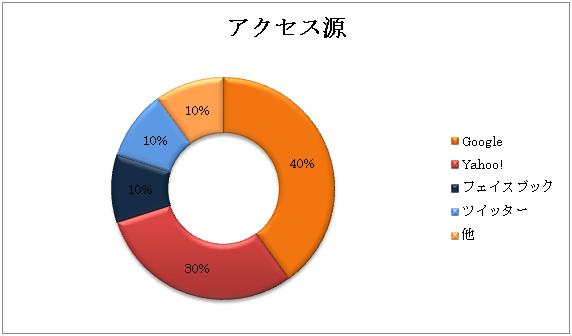 f:id:kasiwabara2013:20170118112832p:plain