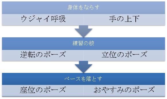 f:id:kasiwabara2013:20170131235437p:plain