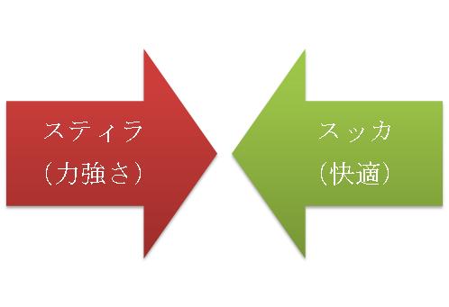 f:id:kasiwabara2013:20170201000044p:plain