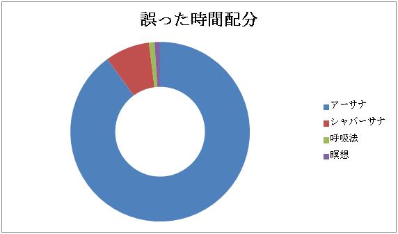 f:id:kasiwabara2013:20170201002705p:plain
