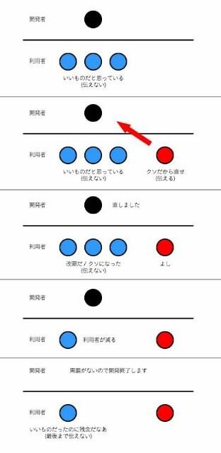 f:id:kasiwabara2013:20170211072444j:image