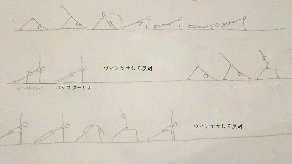 f:id:kasiwabara2013:20170314135545p:plain