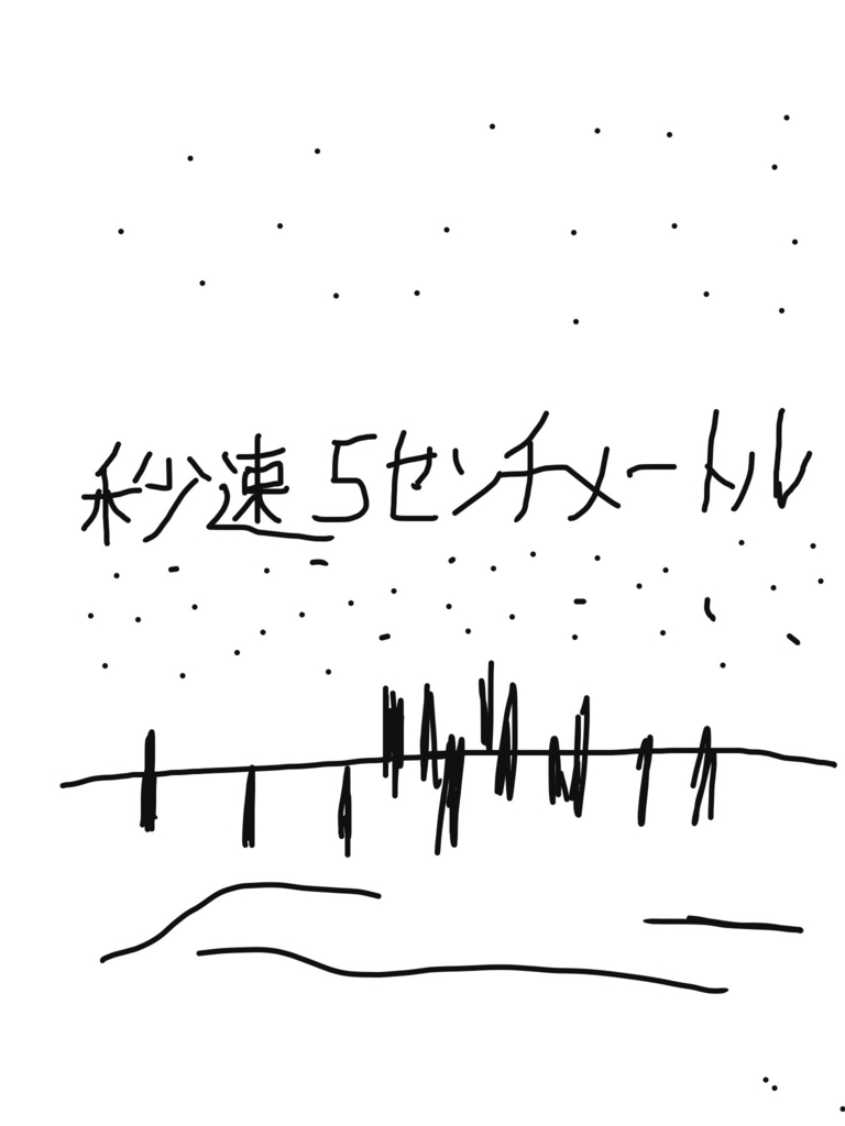 f:id:kasodan:20180405184045j:plain