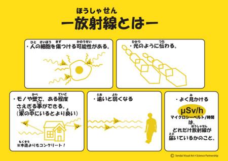 f:id:kasoken:20110407200702j:image