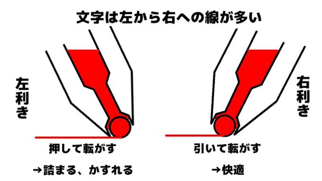 f:id:kasoomi66:20200817000920j:image