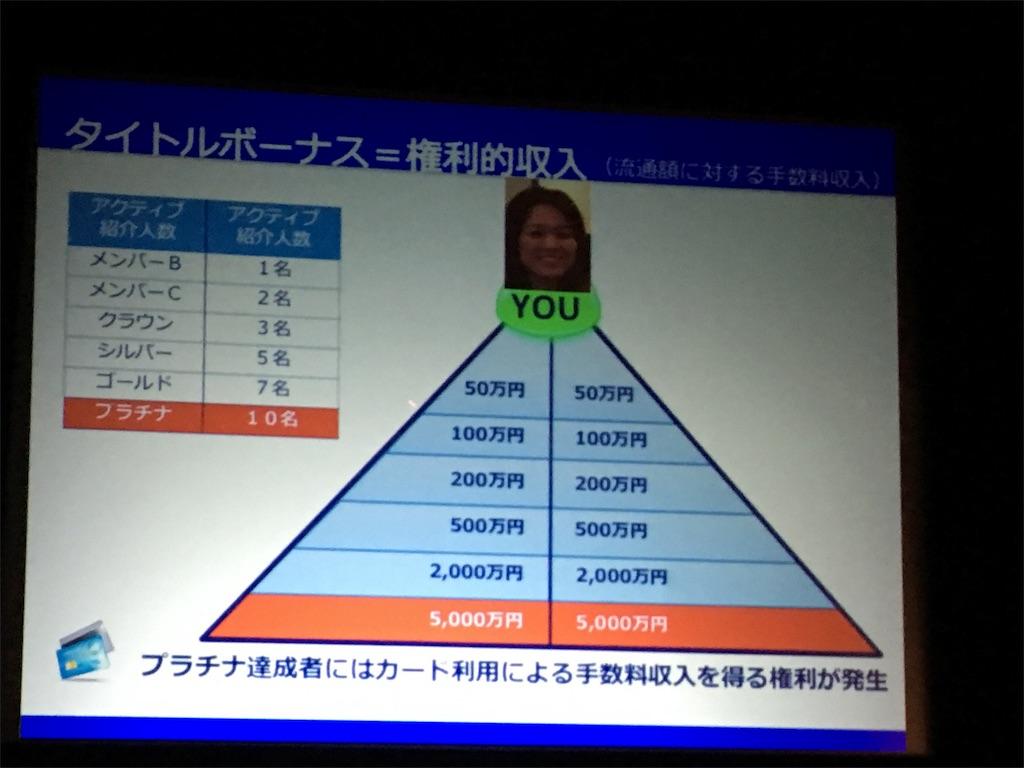 f:id:kasoutsukajyoshi:20170908143110j:image