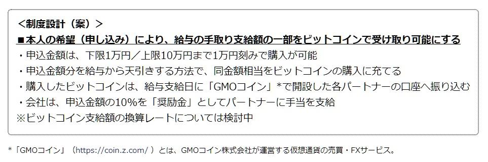 f:id:kasoutsukajyoshi:20171212155946j:plain