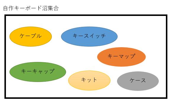 f:id:kassymoto:20181201020217p:plain
