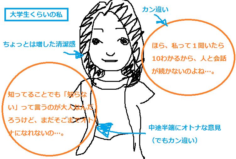 f:id:kasuga-2-19-1-100110:20161109114538p:plain