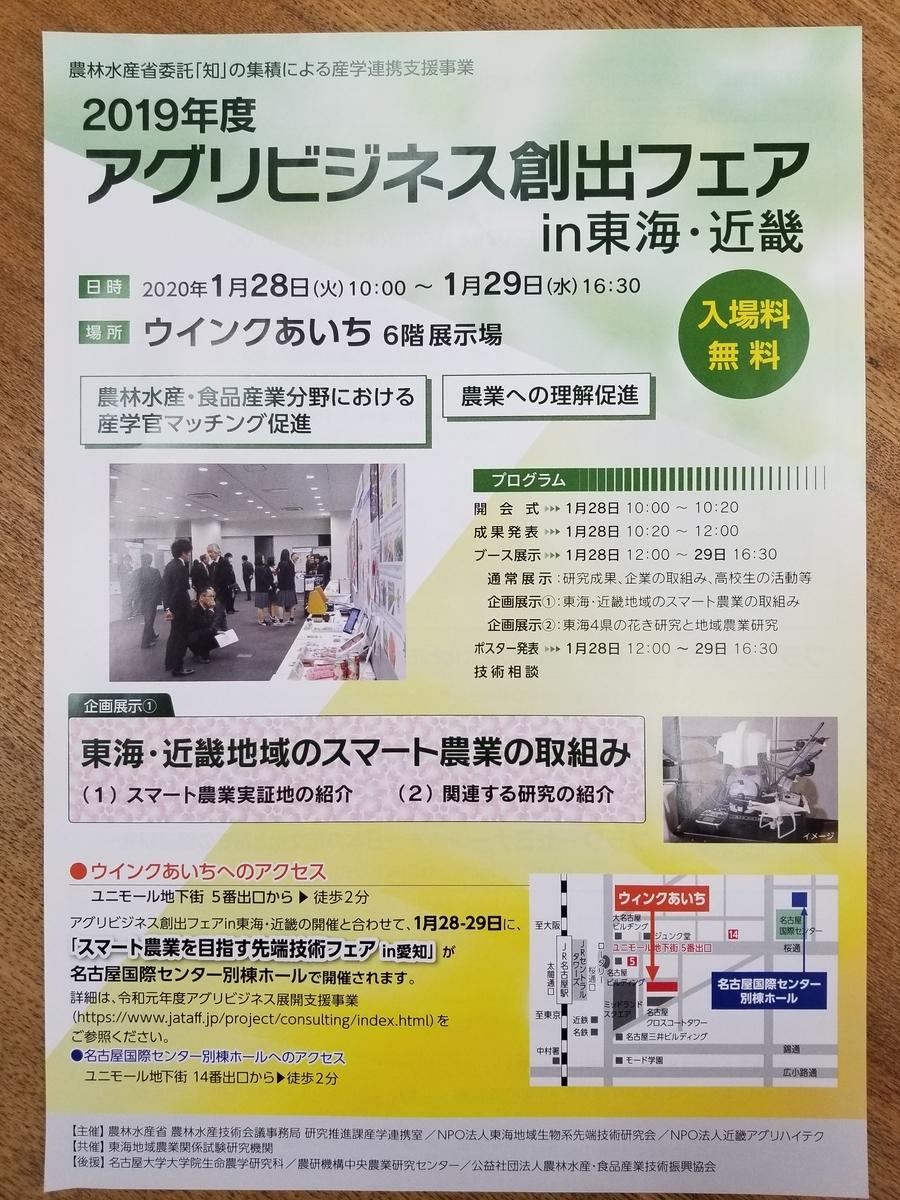 f:id:kasugai-saboten:20200122172732j:plain
