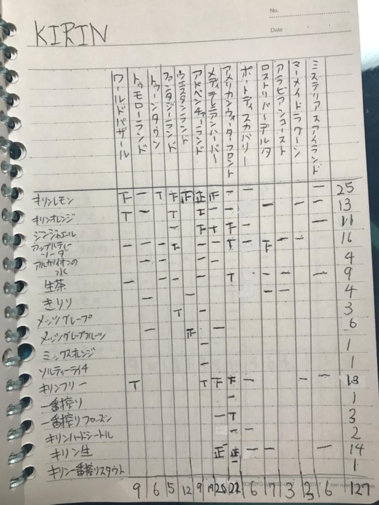 f:id:kasuimoku:20180707205022j:plain