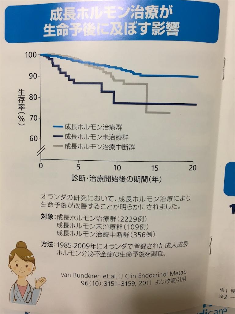 f:id:kasuitai-engineer:20180117100929j:image