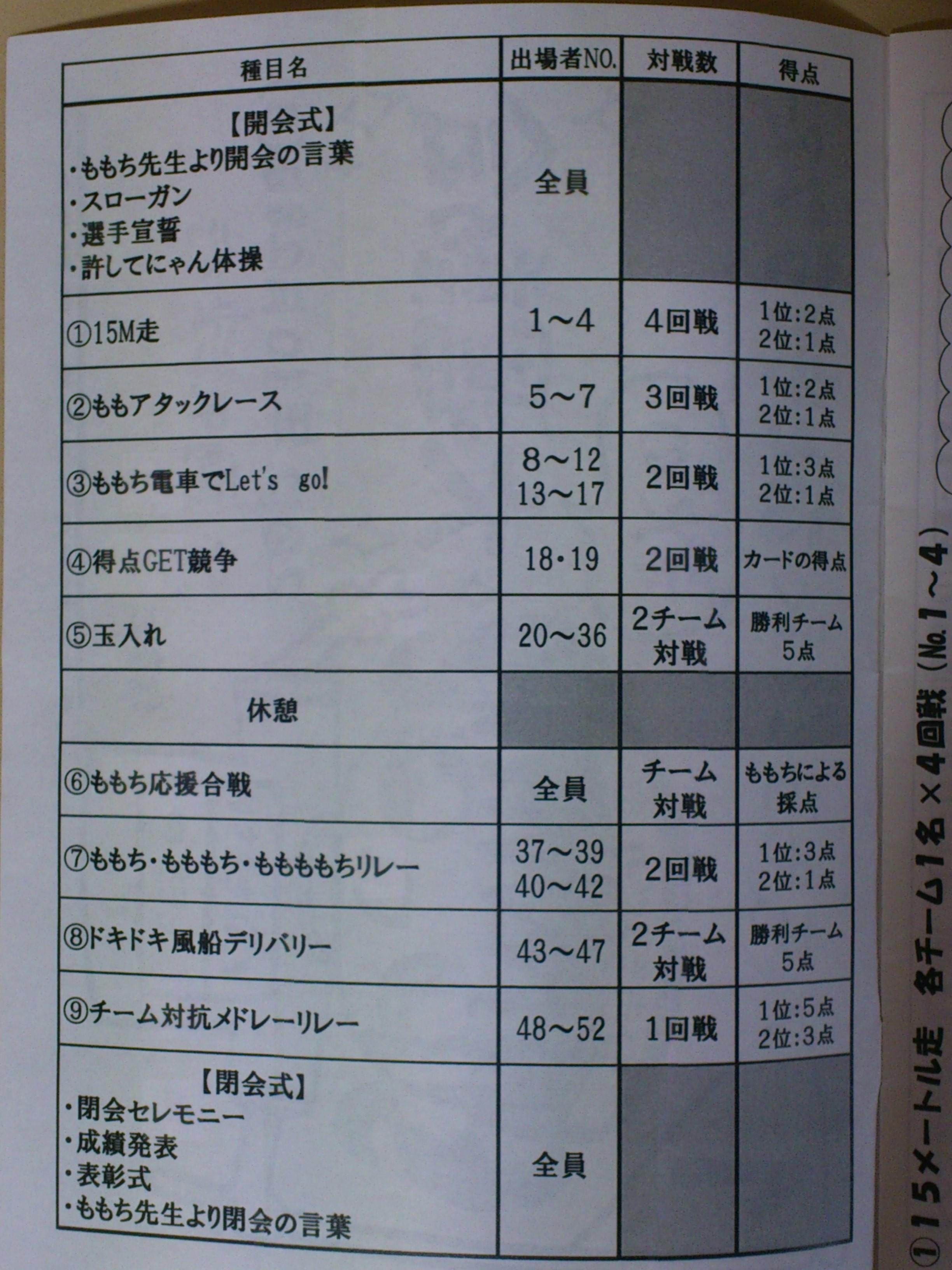 f:id:kasukabe:20121110161843j:plain:h350