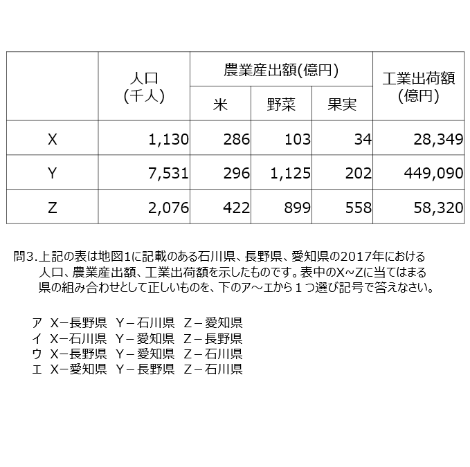f:id:kasukabeacademy:20210501220337p:plain
