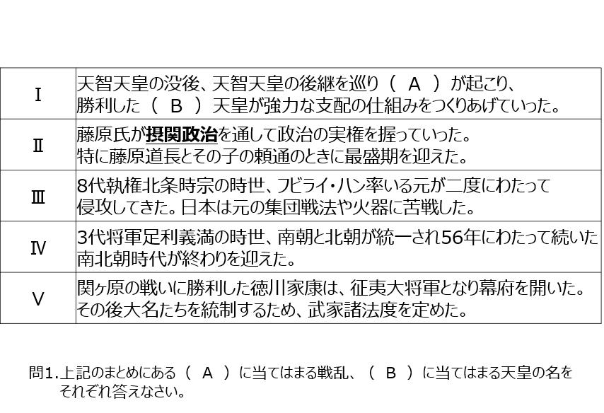 f:id:kasukabeacademy:20210512133112p:plain