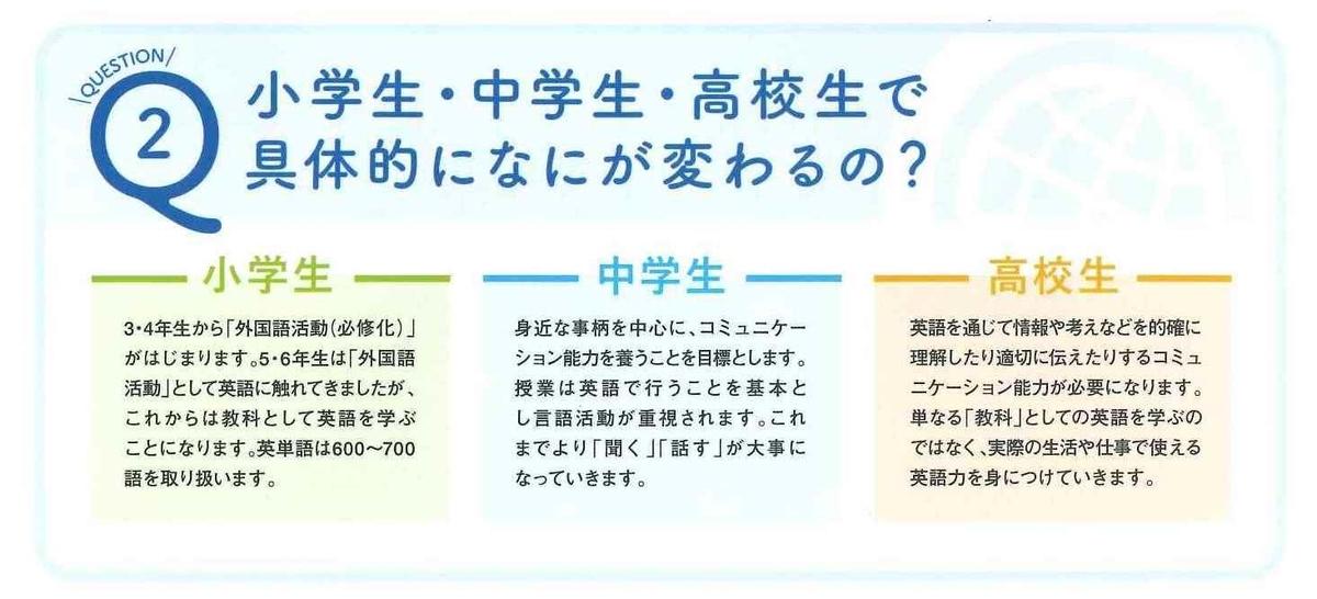 f:id:kasukabeacademy:20210712183109j:plain