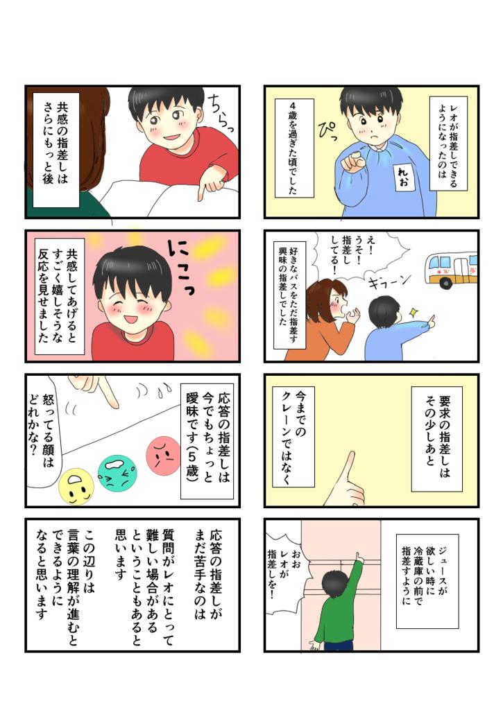 f:id:kasumi-koto:20170625115912p:plain