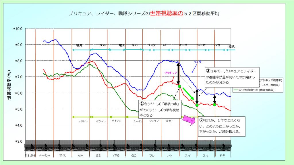 f:id:kasumi19732004:20150805215407j:plain