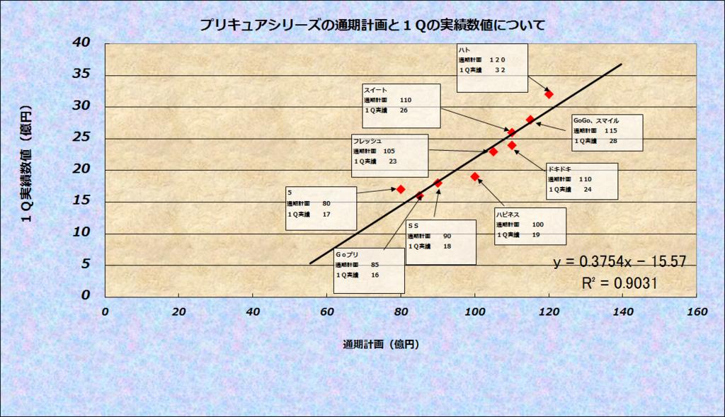 f:id:kasumi19732004:20160511225441p:plain