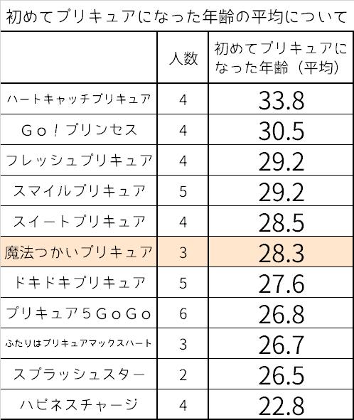 f:id:kasumi19732004:20160602210057p:plain