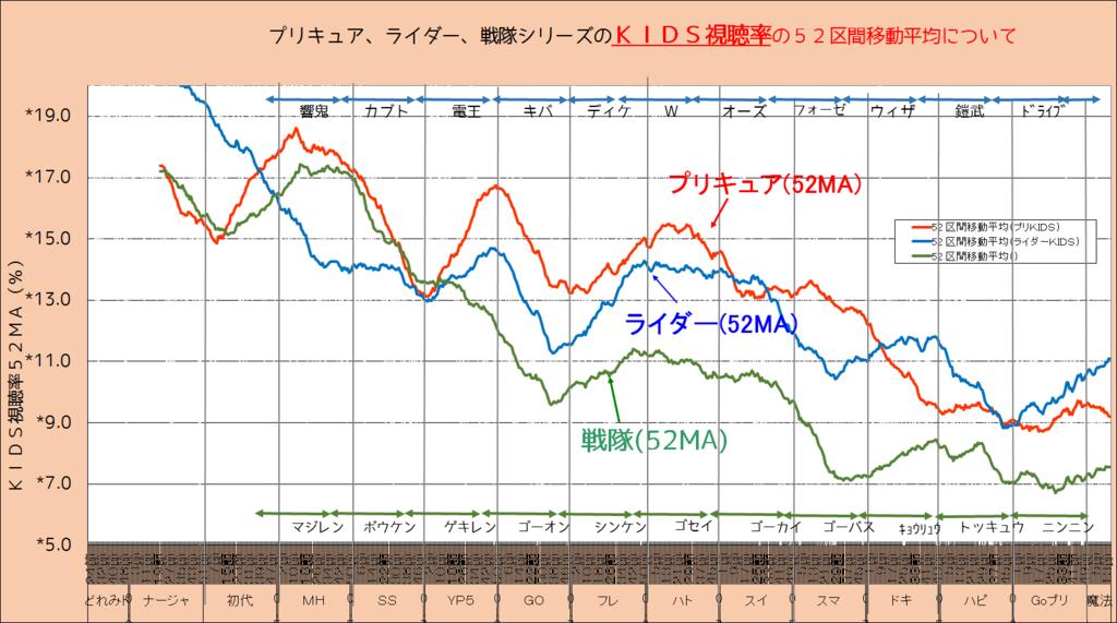 f:id:kasumi19732004:20160615225026p:plain