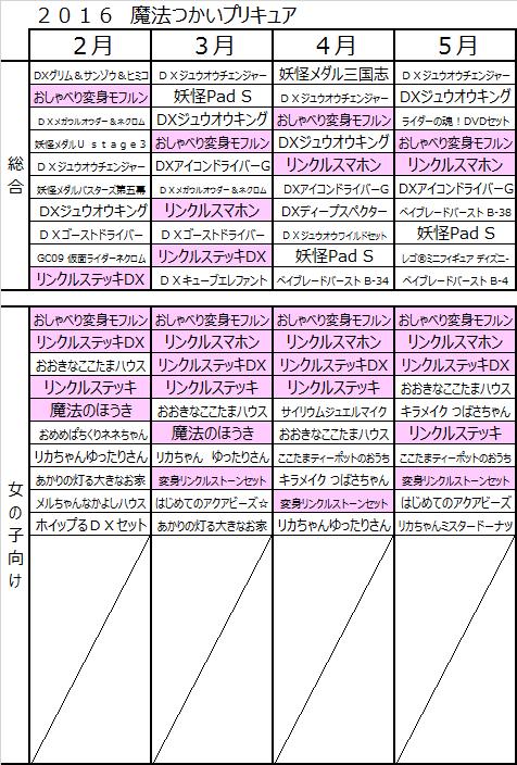 f:id:kasumi19732004:20160616222152p:plain