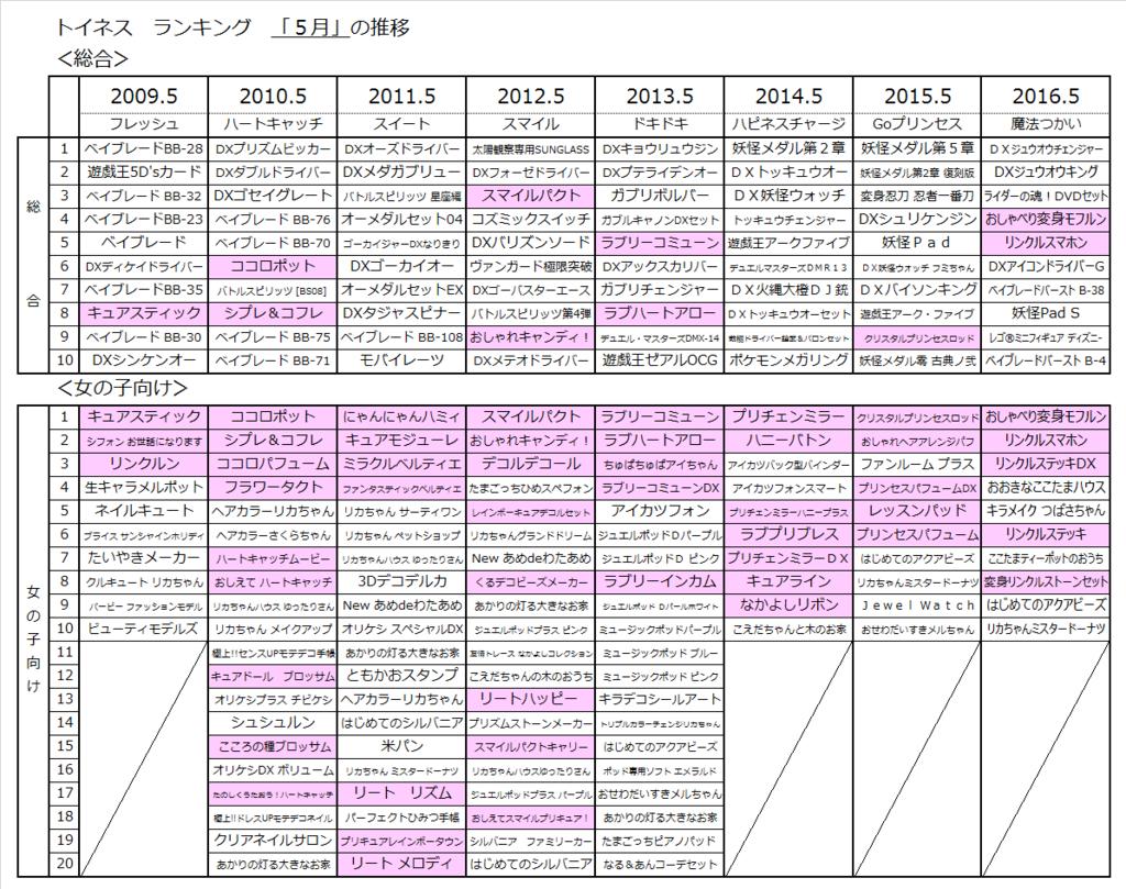f:id:kasumi19732004:20160616222310p:plain