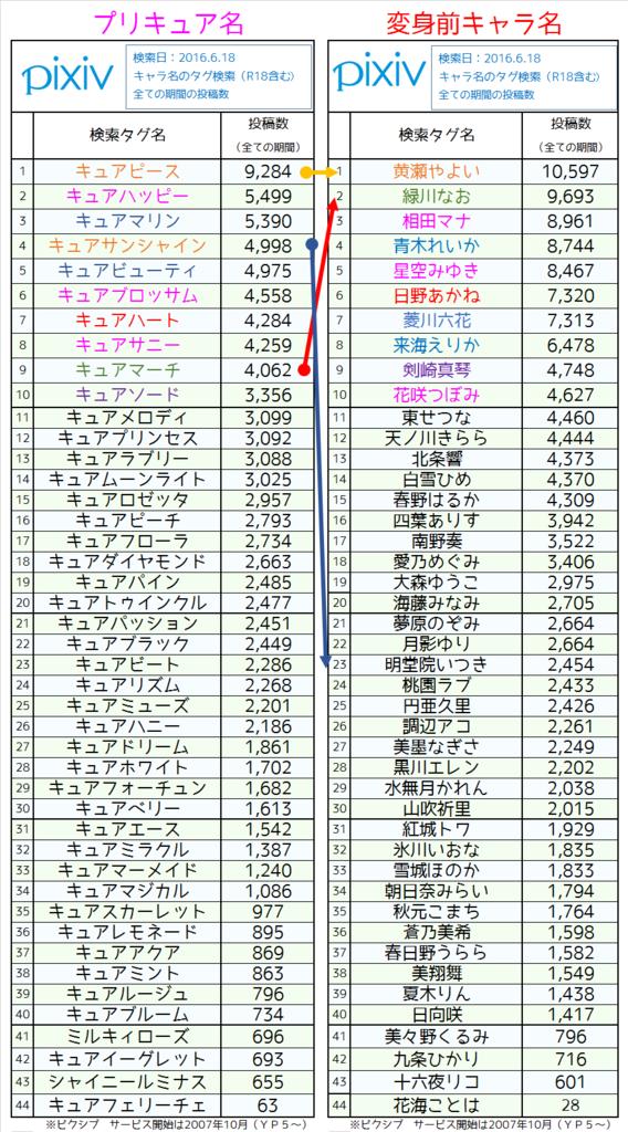 f:id:kasumi19732004:20160619230053p:plain