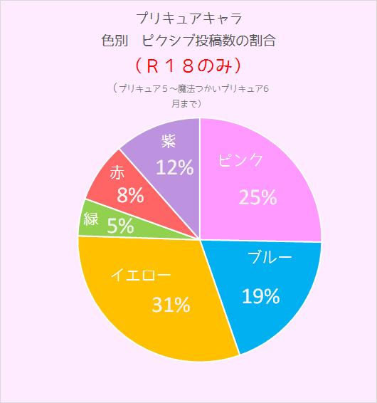 f:id:kasumi19732004:20160620000958p:plain