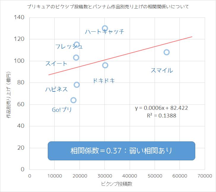 f:id:kasumi19732004:20160620230948p:plain
