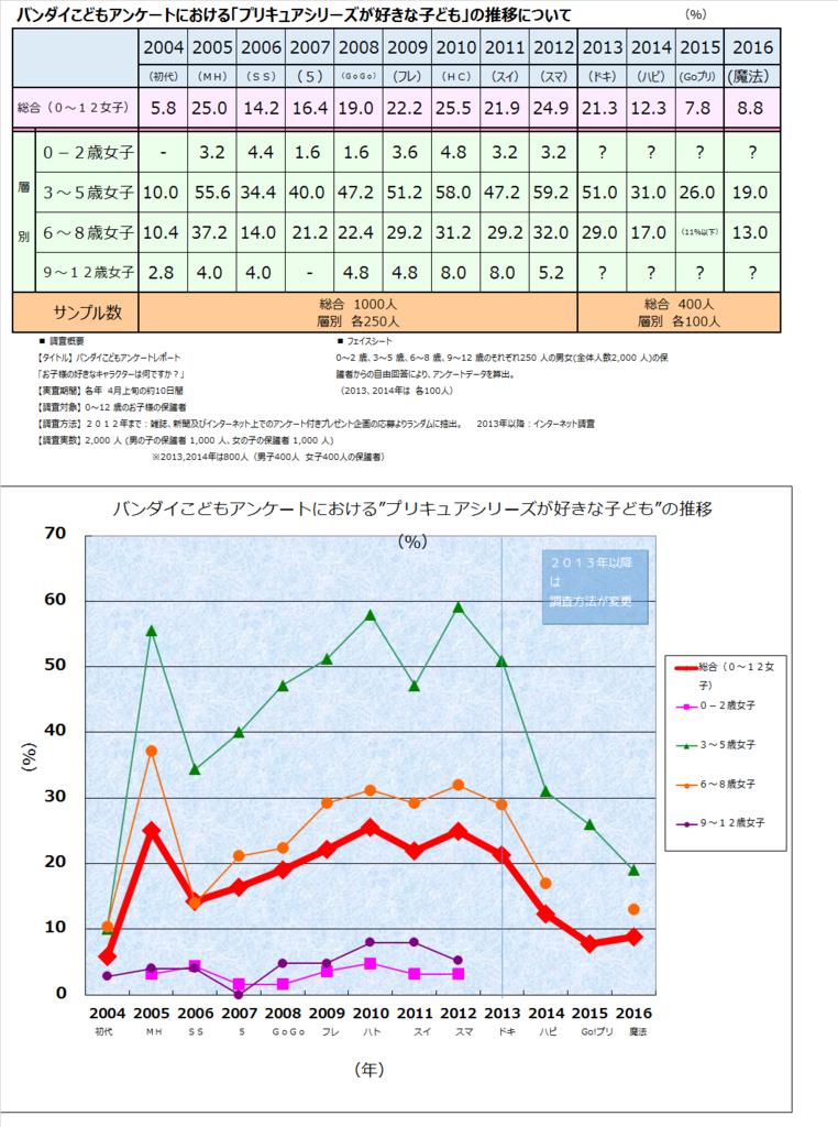 f:id:kasumi19732004:20160623231110p:plain