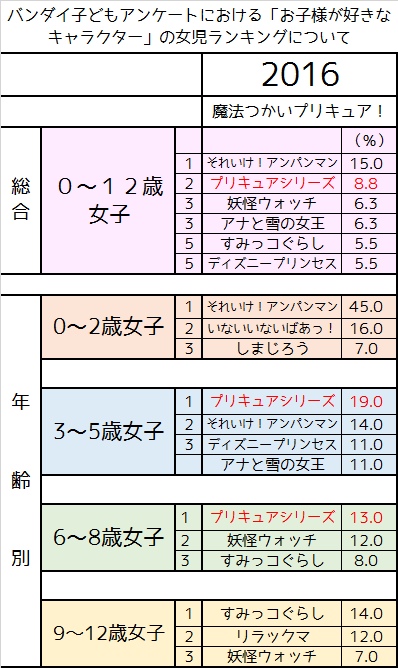 f:id:kasumi19732004:20160623231848p:plain