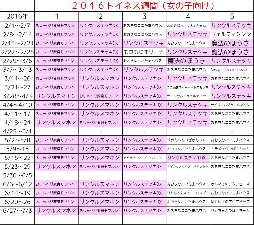 f:id:kasumi19732004:20160707223125p:plain