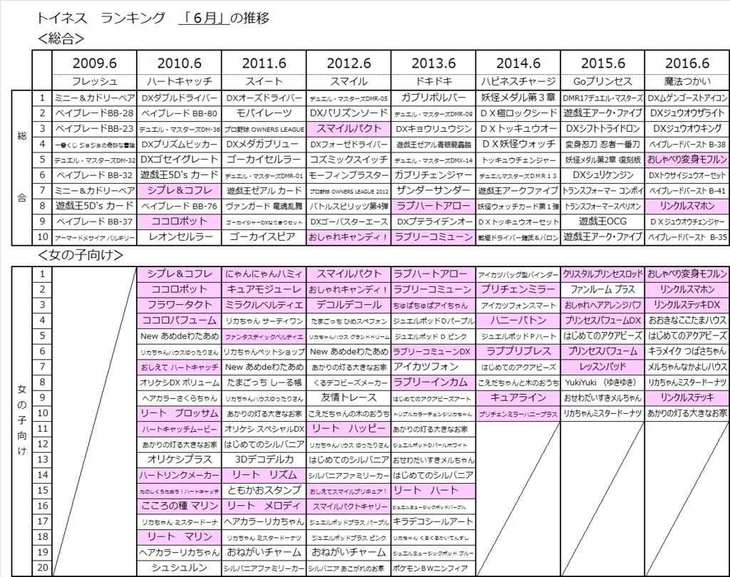 f:id:kasumi19732004:20160716110707p:plain
