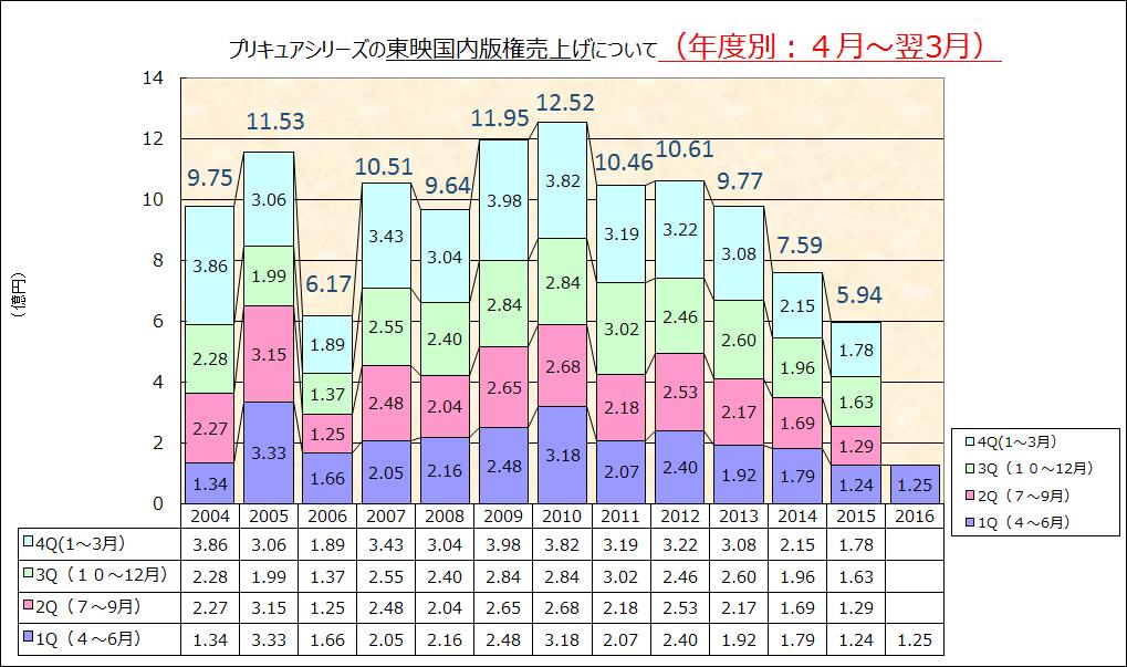 f:id:kasumi19732004:20160730105312p:plain